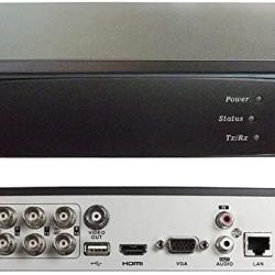 16CH DVR Coaxial HD Recorders